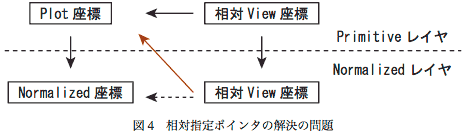 0312fig4.png
