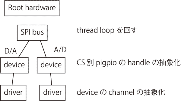 0905structure1.png